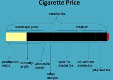 prijs_sigaret