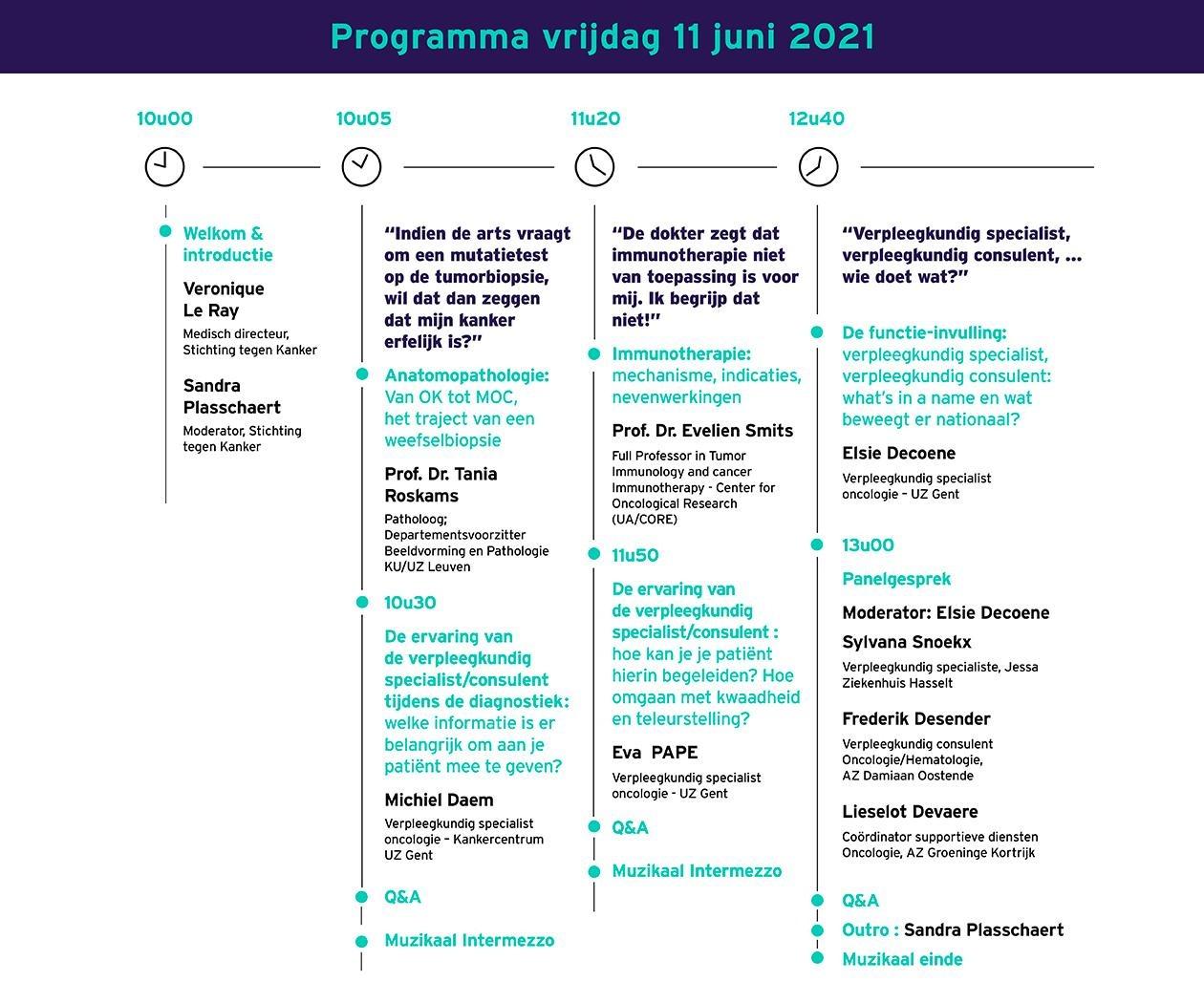 programme nl